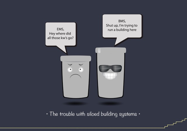 The trouble with siloed building systems